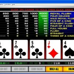 Video Poker guida per principianti