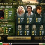 Nuova Slot Machine King Kong su Casino Tropez